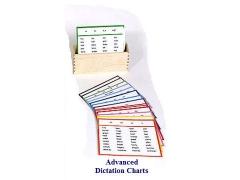 Advanced Dictation Charts